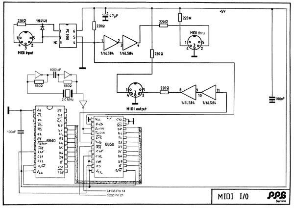 MIDI Retrofit